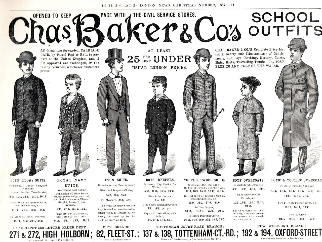 British school outfits, 1800s