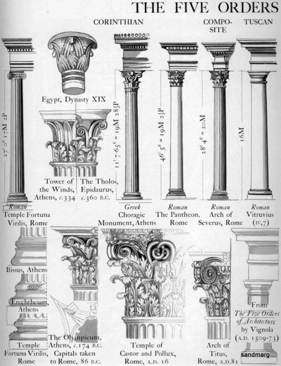 columns 1280