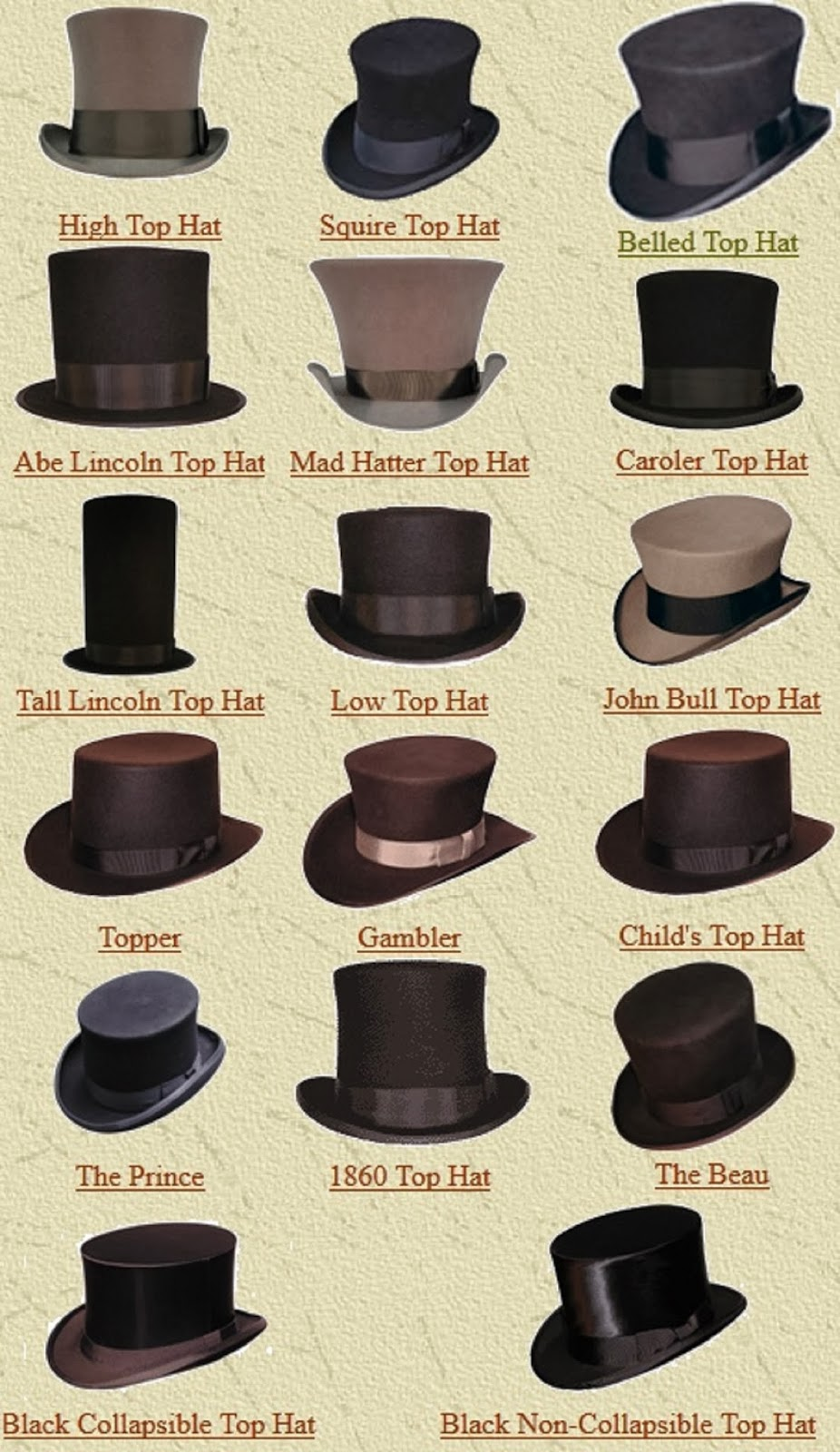 Types of top hats