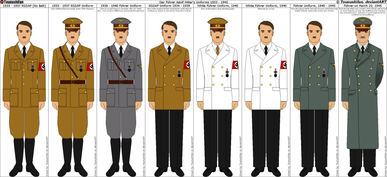 Uniforms of Der Fuhrer