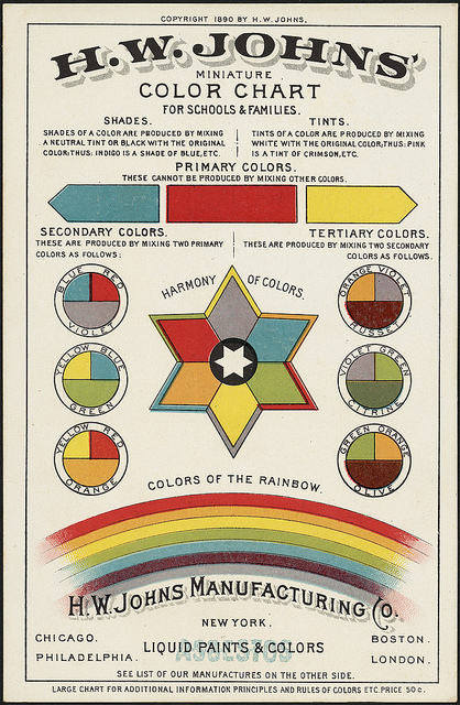 Color Chart, US, 1890