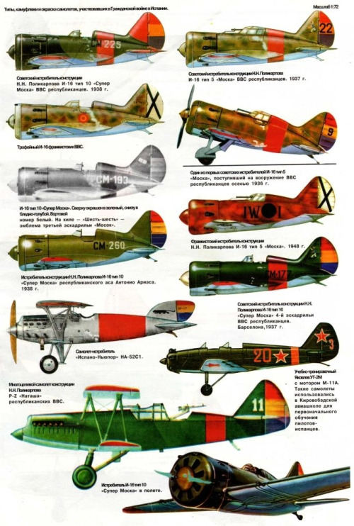 Planes from the Spanish CivilWar