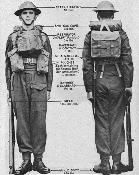 British WWI soldier and hisgear