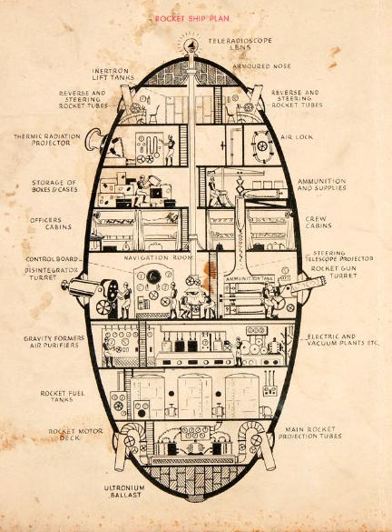 sci fi Deck layouts and diagrams of Buck Rogers' rocketship, and Captain Future's Comet Ship 1
