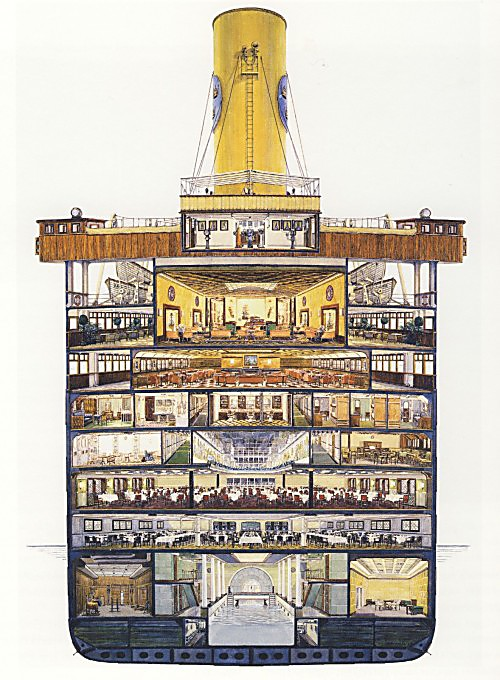Cross section of a Swedish-America Line Ship