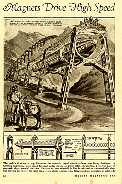 Vintage future magnetictrain