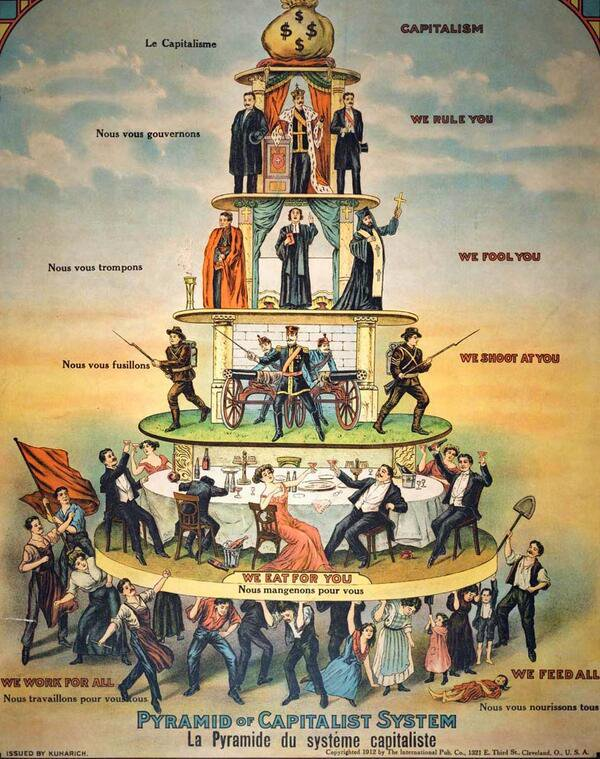 Pyramid of Capitalist System/La Pyramide du Systeme Capitaliste