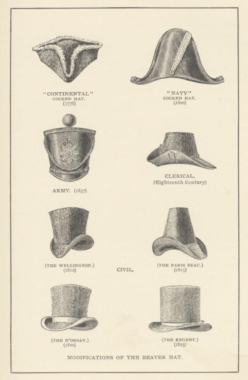 Men's Hats, 1800s