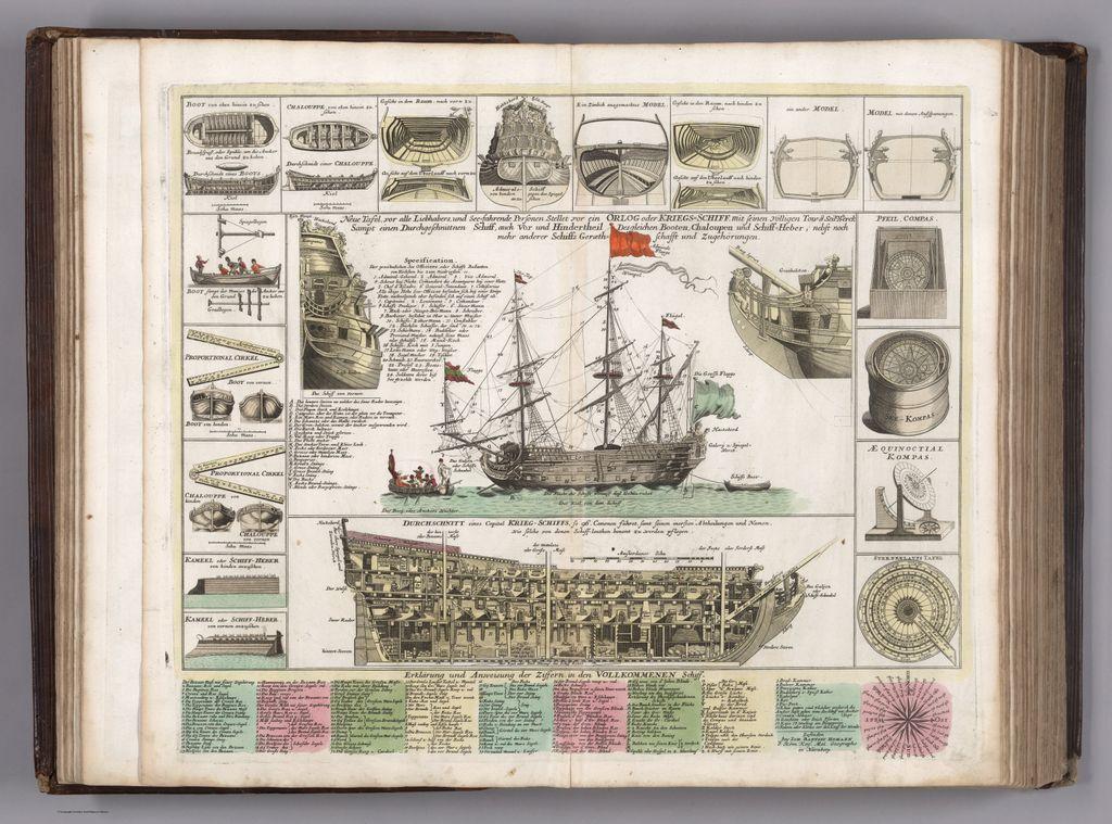 German War Ship,1716